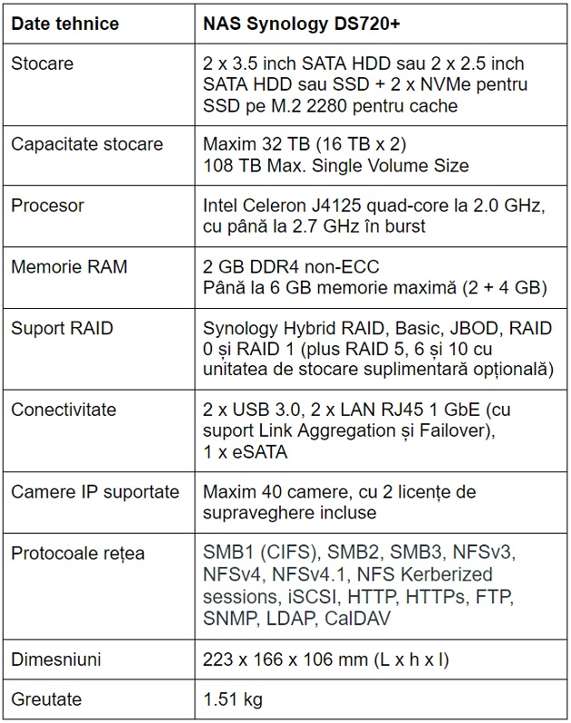 Specificatii NAS Synology DS720+