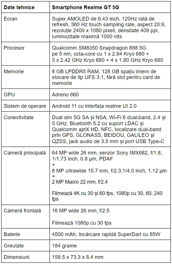 Specificatii realme GT 5G